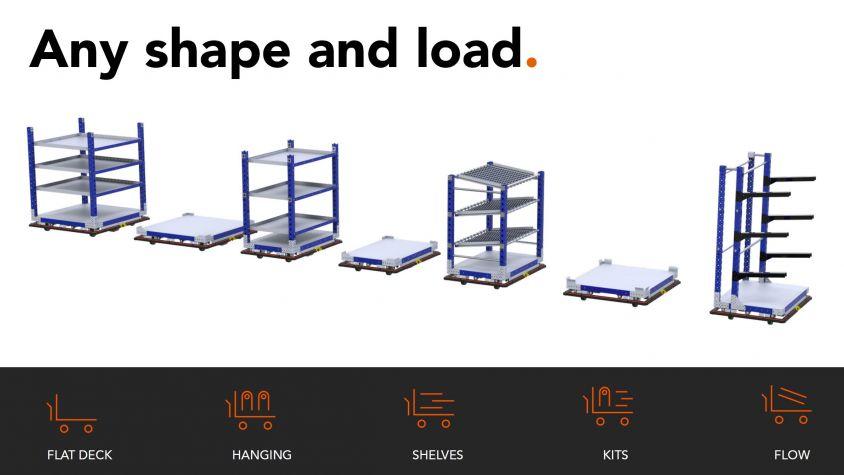 Any Shape and load FlexQube